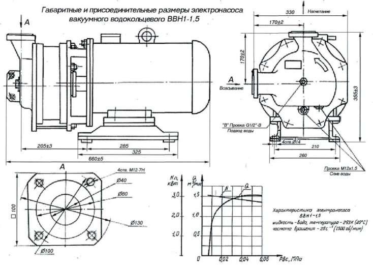 Схема подключения вакуумных насосов ввн